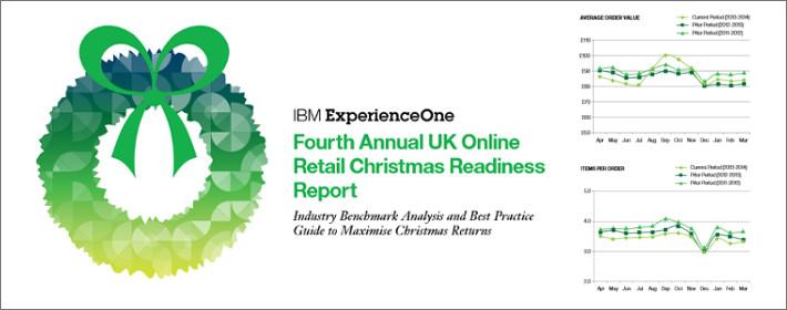 IBM-Christmas-Readiness-Report